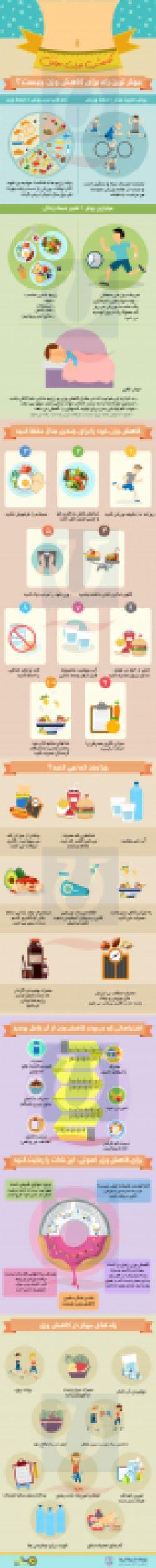 کاهش وزن موفق #اینفوگرافی #اینفوگرافیک #متاکمپ #التراتن #کالری #سلامت #سالم #لاغری #تناسب #اندام #موفق #فیتنس #metacamp #ultratone #infographic #infography #fitness #lifestyle #شیرینی #هدف #calory
