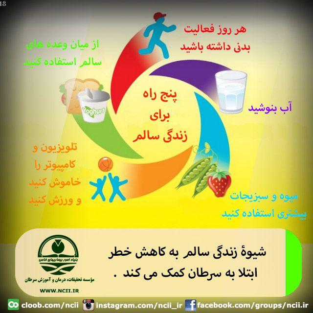 شیوۀ زندگی سالم به کاهش خطر ابتلا به سرطان کمک می کند  1-هر روز فعال باشید . 2-برای نوشیدن ، آب را انتخاب کنید . 3-میوه و سبزیجات بیشتری مصرف کنید . 4-تلویزیون و یا کامپیوتر را خاموش کنید و به فعالیت بدنی بپردازید . 5-تنقلات کمتری مصرف کنید و جایگزین های سالم را انتخاب کنید . مطالب تکمیلی در : http://www.ncii.ir