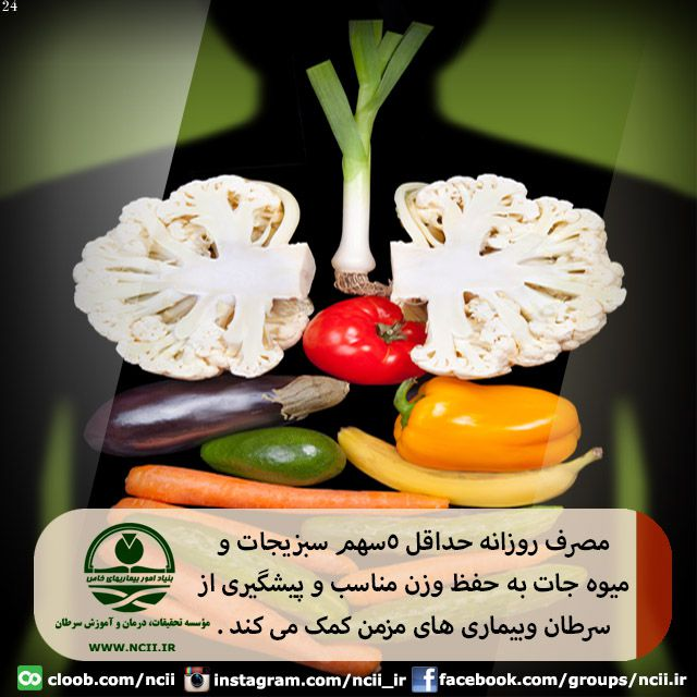 مصرف روزانه حداقل 5 سهم سبزیجات و میوه جات به حفظ وزن مناسب و پیشگیری از سرطان و بیماری های مزمن کمک می کند   یک سهم میوه و سبزیجات عبارت است از : میوه : •یک عدد سیب / موز / یا پرتقال با اندازة متوسط •نصف فنجان میوۀخرد شده، پخته شده یا کمپوت •سه چهارم فنجان آب میوه خالص  سبزیجات : •یک فنجان سبزیجات برگدار خام •نیم فنجان از سایر سبزیجات به صورت پخته یا خام خرد شده •سه چهارم فنجان از آب سبزیجات مطالب تکمیلی در : http://www.ncii.ir