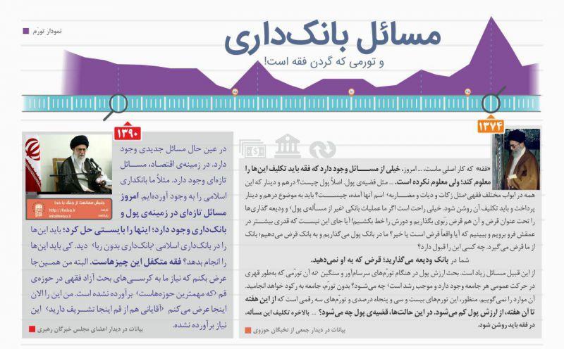 10 سال است حوزه دارد به حرف امام جامعه بی محلی میکند!