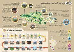 اراضی عباسآباد در مسیر توسعه پایدار شهری 150,000 ریال