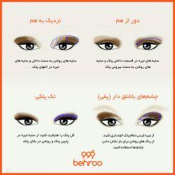 آموزش آرایش چشم ( قسمت اول) : می خواهیم از شما سوال كنیم كه آیا آگاهانه چشمان خود را آرایش مى كنید؟ به طور كلى مى توان فرم ظاهرى چشم ها را در ٨ دسته قرار داد كه بسته به اینكه چشمان شما در كدام دسته قرار مى گیرد نوع آرایش بهینه براى چشم هاى شما متفاوت خواهد بود. از شما دعوت مى كنیم با دقت در آموزش ارائه شده نوع چشم خود را تشخیص دهید و مدل بهینه آرایش چشم خود را فرا گیرید. هم چنین می توانید دوستان خود را كه چشم هاى با یكی از مدل هاى بالا دارند در زیر همین عكس تگ كنید.  #آرایش #خود_آرایی #چشم