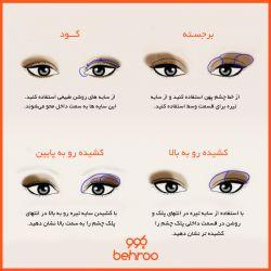 آموزش آرایش چشم ( قسمت دوم) : در قسمت اول آموزش آرایش چشم ٤ مدل از ٨ مدل كلى را معرفى كردیم. اینفوگرافیك بالا شامل آموزش آرایش براى ٤ مدل دوم باشد.  #آرایش #خود_آرایی #چشم #زیبایی