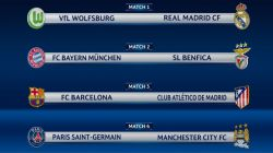 قرعه کشی مرحله یک چهارم نهایی لیگ قهرمانان اروپا قرعه شانس رئال