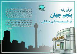 ایران رتبه پنجم جهان در شعبه بانکی #سواد_مالی #بانک http://reba.ir/?p=9107