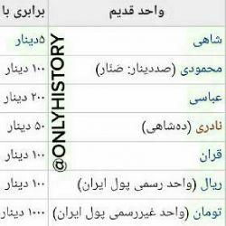 برابری پول ایران با دینار در دوران گذشته...تفاوتش نسبت ب الان خخخخخخخ