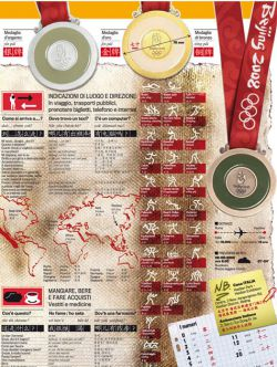 57 اینفوگرافیک ورزشی 70,000 ریال 55,000 ریال
