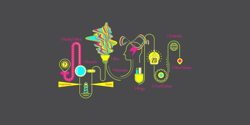 بیش از ۱۵ سال فعالیت داخلی و خارجی در حوزههای میان رشتهای بصورت علمی-تجربی ما را با فوت و فن کار آشنا کرده و شبکهای منسجم از متخصصین داخلی و خارجی را برای پیشبرد امور در زیگما۸ سامان داده که ما را قادر می سازد به مشتریان خود در همه سطوح مشاوره دهیم و آنها را همراهی و راهنمایی کنیم.