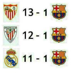 3نتیجه جالب تو تاریخ باشگاه تازه به دوران رسیده خارسلونا واقعا خجالت نداره؟؟؟!