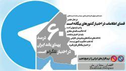 60 درصد پهنای باند ایران در اختیار یک نرم افزار بیگانه! آدرس کانال: @nationalcyberspace