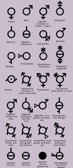 دانش جنس و جنسیت . دید صفر و یکی رو کنار بذاریم !