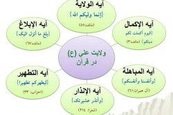 ایات مرتبط به امیر المومنین علی بن ابی طالب(ع)در قران