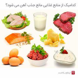 آیا می دانید کدام ماده ی غذایی مانع جذب آهن در زمان مصرف قرص فولیک اسید می شود؟ . 1. سبزیجات  2. حبوبات 3. لبنیات 4. گوشت