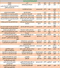 اطلاع رسانی شهرهای برگزار کننده مراسم   #عید_بزرگ_بیعت  ✅کانال رسمی استاد رائفی پور و موسسه مصاف