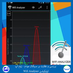 اپلیکیشن Wifi Analyzer: بررسی و نظارت بر سیگنال مودم - زوم اپ https://goo.gl/MuWtzW