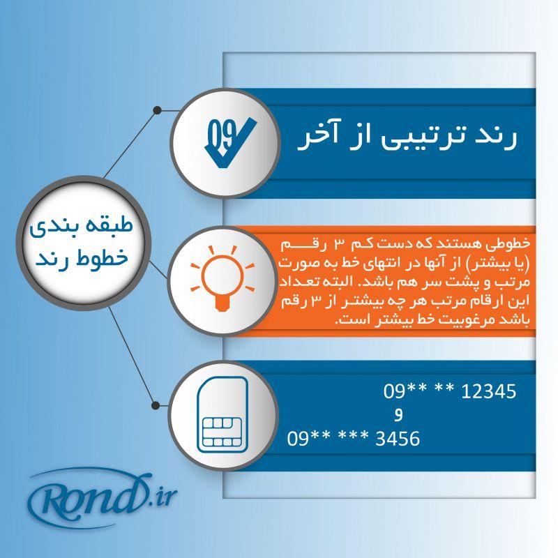 برای آگاهی از نوع رند خطوط خود به لینک زیر مراجعه نمایید. rond.ir/SimHelp/12