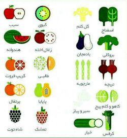 سبزیجات با کالری منفی  @mahdisadati