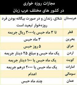 اونوقت تو ایران اگه جرئت دای به یه روزه خوار بگو بالا چشت ابرو