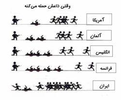 مقایسه مواجهه با داعش در کشورهای مختلف.  عشق فقط ایرانم☺️☺️☺️