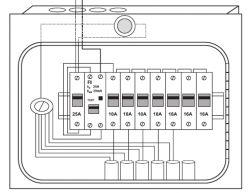 انواع تابلو برق ( نقشه تابلو تقسیم واحد)