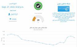 سومین بسته #تلگرام ی امروز مربوط به کانال های #استخدام و #کاریابی می باشد. ۲۵ کانال فعال این حوزه را با هم ملاحظه میکنیم.  http://www.tele-wall.ir/news/19/