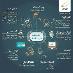 همیشه شارژ باش!  با وجود این همه روش برای خرید شارژ همراه اول، بدون شارژ نمیمونی.  اطلاعات بیشتر:  http://mci.ir/evoucher