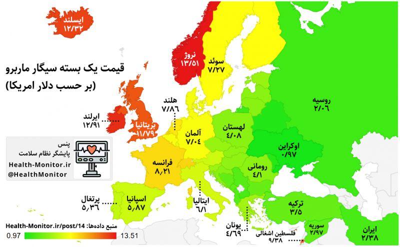 مقایسه قیمت سیگار و مالیات بر آن در ایران و اروپا. اطلاعات بیشتر در: health-monitor.ir/post/14