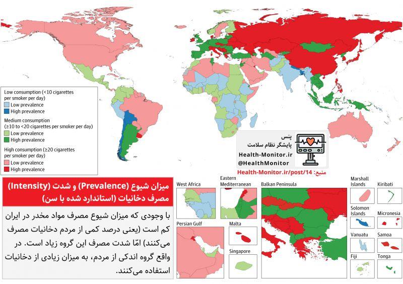 با وجودی که میزان شیوع مصرف مواد مخدر در ایران کم است (یعنی درصد کمی از مردم دخانیات مصرف میکنند) امّا شدت مصرف این گروه زیاد است. در واقع گروه اندکی از مردم، به میزان زیادی از دخانیات استفاده میکنند. اطلاعات بیشتر در: health-monitor.ir/post/14