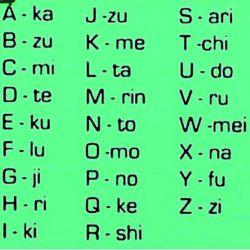 اسمتون به ژاپنی چی میشه؟  (داخل کامنت بنویسید)