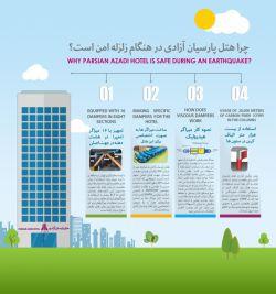 هتل پارسیان آزادی یکی از ایمن ترین سازه های ایران  در برابر زلزله و حوادث طبیعی. در این اینفوگرافی دلایل امن بودن این ساختمان هنگام زلزله را مطالعه کنید.