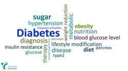 دیابت  نوع دو .... نوعی از اختلال در بدن که نحوه مصرف قند در بدن را مختل میکند  ....  دیابت  را جدی بگیریم