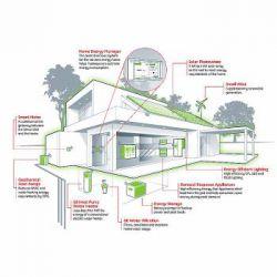 تجربه ای در طراحی ساختمان انرژی صفر ساختمان انرژی صفر که بصورت ساختمان با (برآیند) انرژی صفر (ZNE)، ساختمان انرژی صفر برآیند (NZEB) یا ساختمان برآیند صفر شناخته می شود، ساختمانی با برآیند مصرف انرژی صفر با آلاینده کربن صفر سالیانه می باشد. ساختمانهای انرژی صفر دسته بندی و تعریفهای متفاوتی دارند که مهترین آنها ساختمانی است که بدون تبادل انرژی با شبکه، تمامی نیازهای انرژی را خود تامین می کند و دیگری که در آن مباحث اقتصادی لحاظ شده است، ساختمانی است که تراز تبادل انرژی سالانه آن با شبکه صفر باشد.