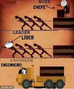 یک رئیس،یک رهبر و یک #مهندس