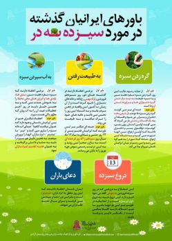 با باورهای ایرانیان باستان در خصوص «سیزده به در»  آشنا هستید ؟  در این اینفوگرافی، مهمترین این اعتقادات را با هم مرور میکنیم.