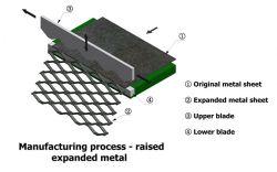 نحوه ساخت توری گسترده-expanded metal-تشفا