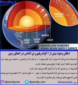 امکان وجود بیش از 1 کوادریلیون تن الماس در اعماق زمین .