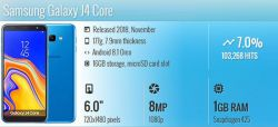 آغاز فروش J4 Core در دنیای دیجیتال donya-digital.com/Products/grouptitle/perfix-6614