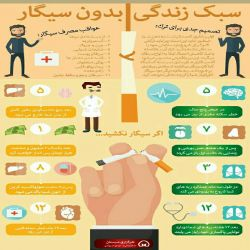 چرا باید تركش كنم؟ برای شروع باید سلامتی خود را مد نظر داشته باشید. ترک آن، بلافاصله باعث كاهش احتمال ابتلا به انواع سرطان میگردد. این نیز واقعیتی محسوب میشود كه سیگاریهای سابق نسبت به كسانیكه كماكان سیگار میكشند از سلامتی بیشتری برخورداند. بـه علاوه دیگر دود سیگار اطرافیان شما را آزرده خاطر نخواهد كرد. #سبک_زندگی_بدون_سیگار موضوع:  #سیگار_و_دخانیات 《 #همسنگر ما شوید》
