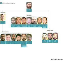 سران اصلی داعش در یک نگاه سپر این قوم اسلام عملشان زدن ریشه اسلام