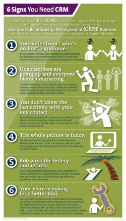 6 شاخصی که نشان میدهند شما به یک CRM احتیاج دارید