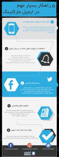 5 راهکار مهم در ایمیل مارکتینگ