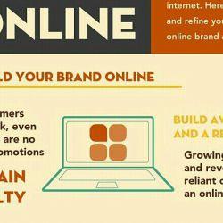 بازاریابی و برنسازی آنلاین
