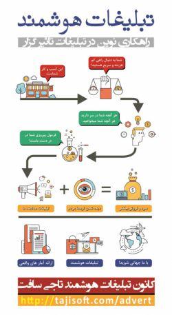 تبلیغات هوشمند تاجی سافت | http://tajisoft.com/advert