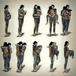 طول زندگی یک مادر