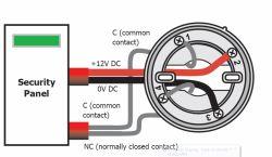 شرکت فنی مهندسی اختر تابان توس مجری سیستم های برق ساختمان و صنعت 051-36230620 مهنس رحیم برگی : مدیر فنی سیستم های اعلان و اطفا حریق 09159161400
